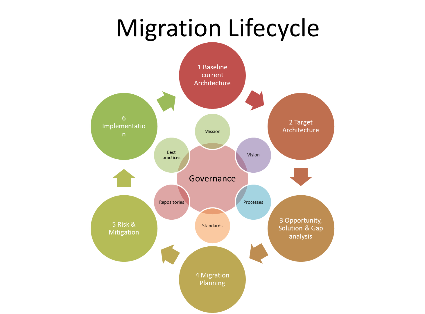 the training cycle essay The teaching and learning cycle essay teaching and learning cycle the teaching and learning cycle is about how we assess she would like to do a training.
