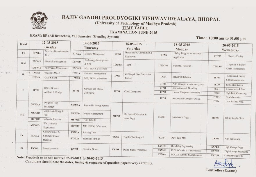 Rajiv gandhi proudyogiki vishwavidyalaya rgpv b e 7th sem for Rgpv time table 6th sem 2015
