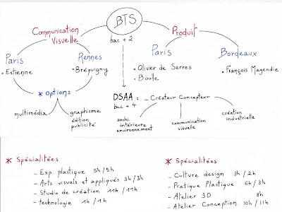 Atcenstock orientation l a jouan for Atc std2a