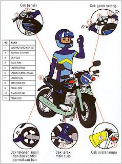 Properties Sepeda Motor yang Harus Dicek