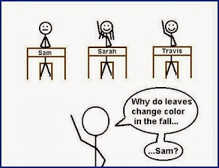Teacher Asking Students Questions in Class