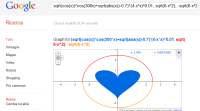 il cuore Google