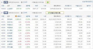 中国株コバンザメ投資ウォッチ銘柄watch20130823