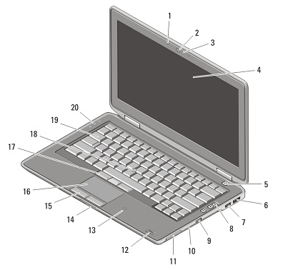 Dell Latitude E6320 Setup and Features Information