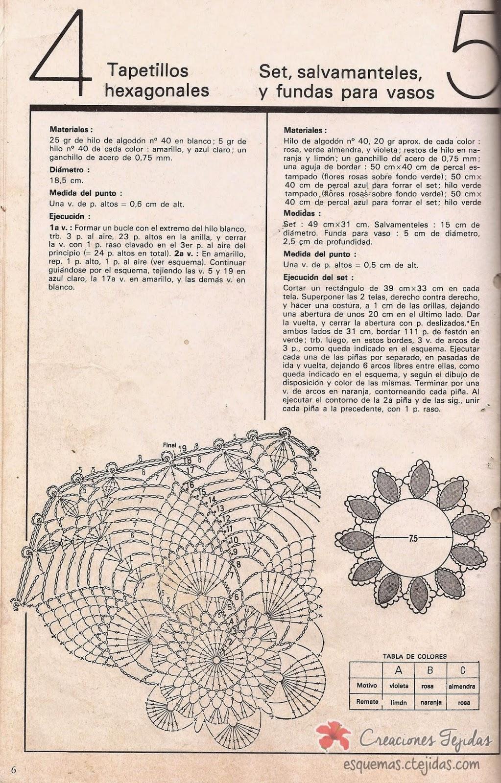 Tapetillos Hexagonales a Crochet