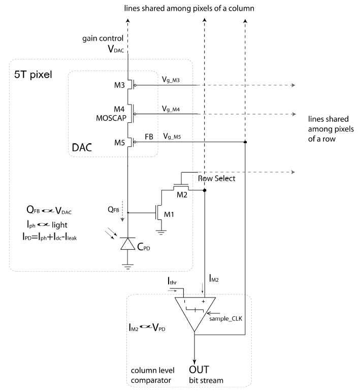 sigma delta adc thesis Design of a wideband quadrature continuous-time delta-sigma adc  reading the initial draft of my thesis i would also like to thank kostas pagiamtzis and david ha-.
