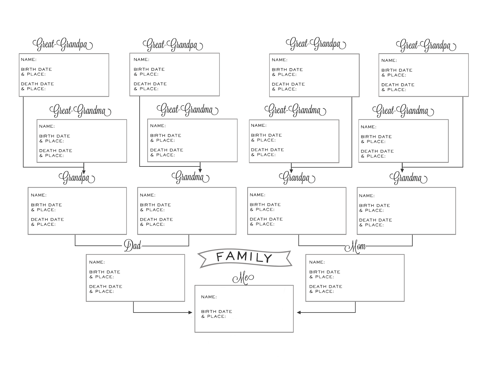 Gratifying image with regard to printable pedigree chart