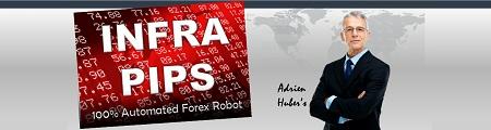 Infra PIPS Forex Robot
