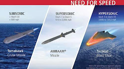 "Hypersonic Weapons Pose ""Significant Challenge To World Peace"": Expert"