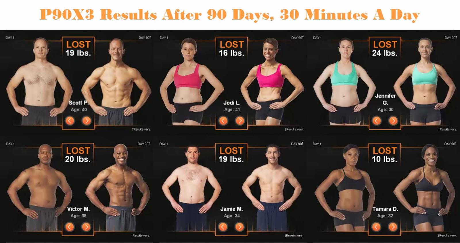p90x3, details of p90x3, Beachbody workouts, P90x3 transformations, P90x3 workout schedule, what is P90x3, Alyssa schomaker, A fit nurse