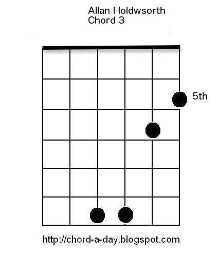 A New Guitar Chord Every Day: Allan Holdsworth Chords ...