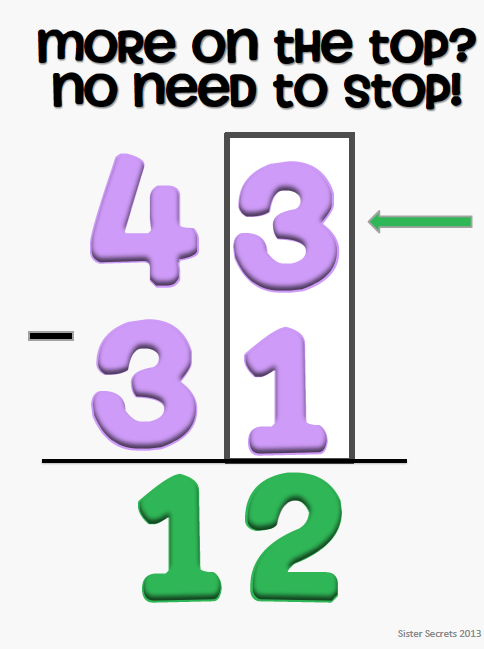 ... digit : Mr. Deris' 2nd Grade Blog: Math Tips - Double Digit
