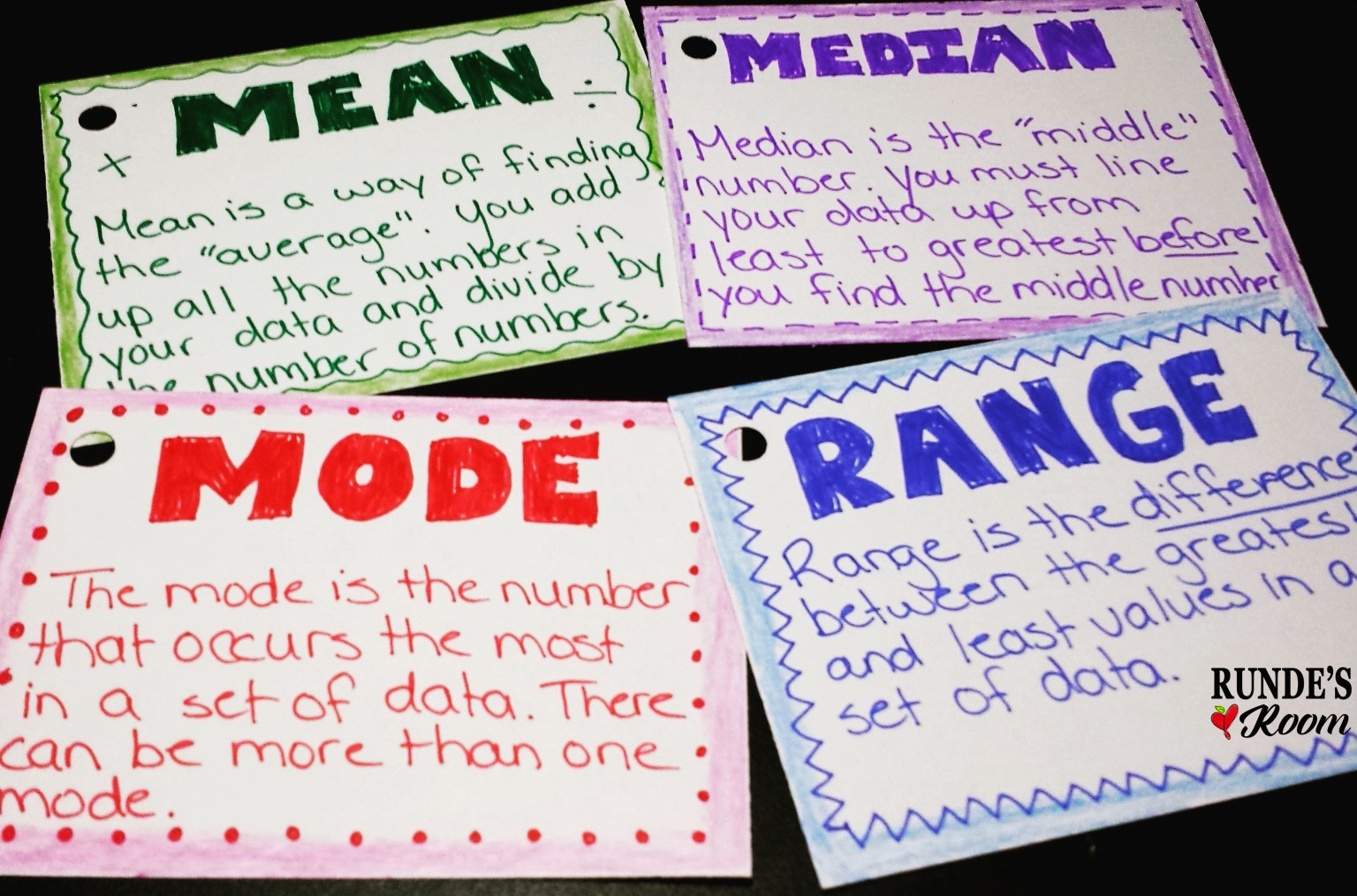 worksheet Mean Mode Median And Range rundes room math journal sundays mean mode median and range range