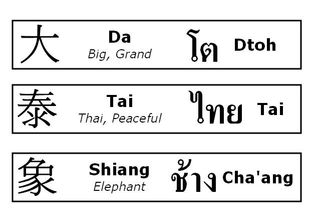 Great Thai Elephant East Wind Gallery