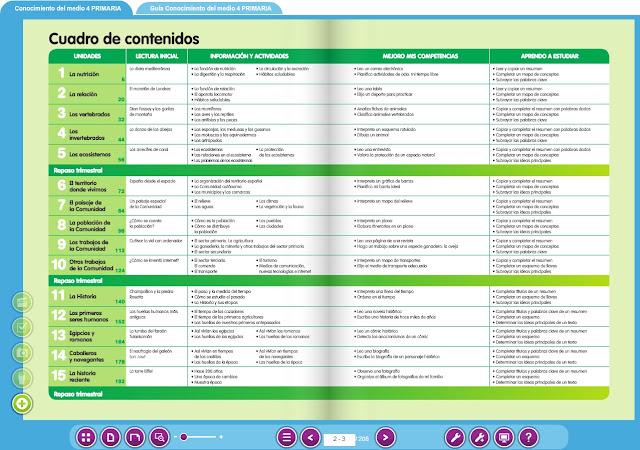 Colegio José Calderón: Recursos Editoriales 2º Ciclo