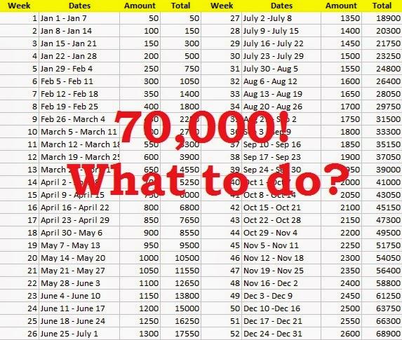 My 70,000: What to Do? | Kuripot Pinay