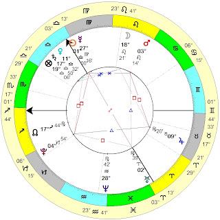 Астрологическая карта события