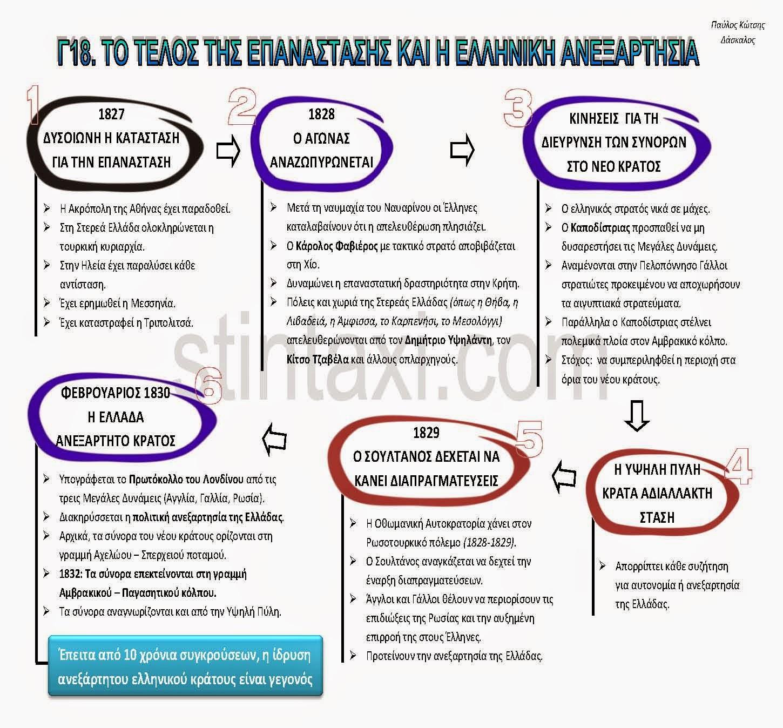 http://www.stintaxi.com/uploads/1/3/1/0/13100858/c18-telos-epanastasis-v2.1.pdf