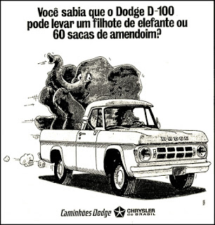 Chrysler,  anos 70.  brazilian advertising cars in the 70. história da década de 70; Brazil in the 70s; propaganda carros anos 70; Oswaldo Hernandez;
