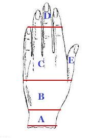 Схема вязания рукавичек крючком