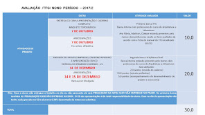 AVALIAÇÕES TFG NONO PERÍODO- 2017/2