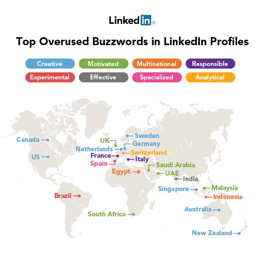 Linkedin 2012 aggettivi