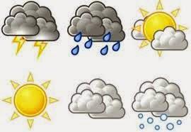 Perbedaan pokok antara iklim dan cuaca