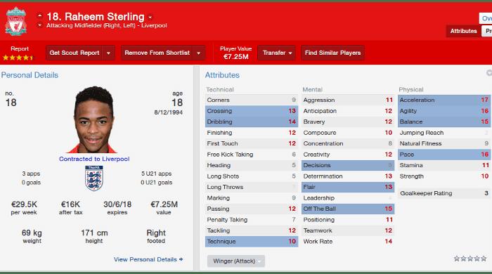 FM14 Raheem Sterling Liverpool