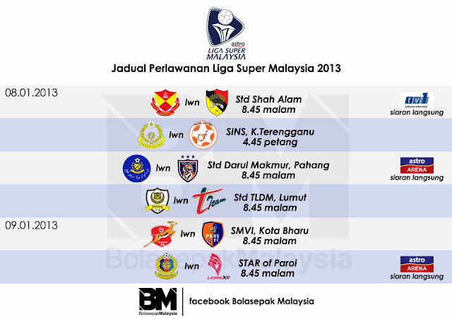 merupakan jadual dan keputusan perlawanan Liga Super 9 Januari 2013