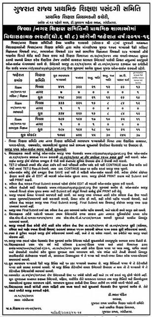 InfoGuru24.com - Vidhyasahayak Bharti (Std. 6 to 8) - 2015-16