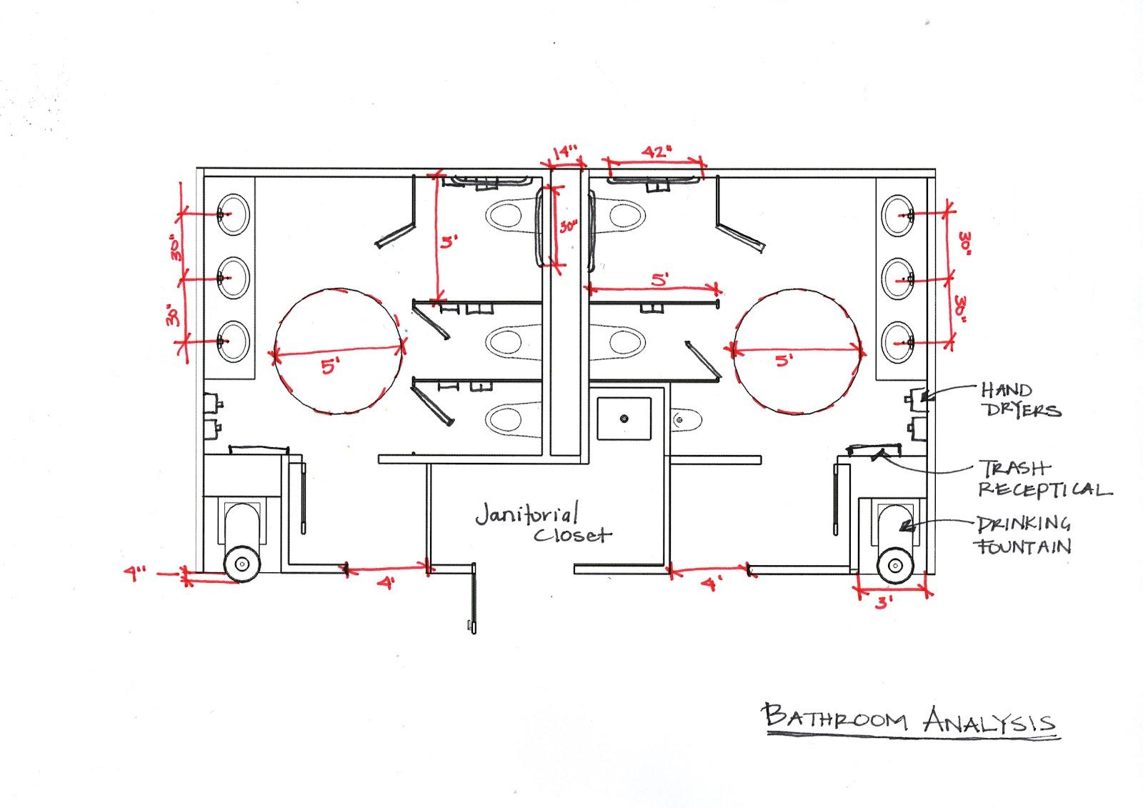 Ada Bathroom Requirements California ada bathroom dimensions – laptoptablets