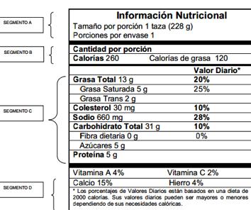Revista cor nica diciembre 2012 - Informacion sobre la fibra vegetal ...