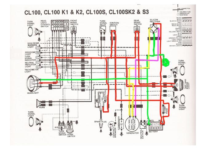 R4L Honda CB100 Wiring Chop color coded