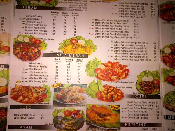 Harga Makanan