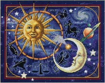 В кого не трябва да се влюбват представителите на различните зодии? Zodiac-astrology