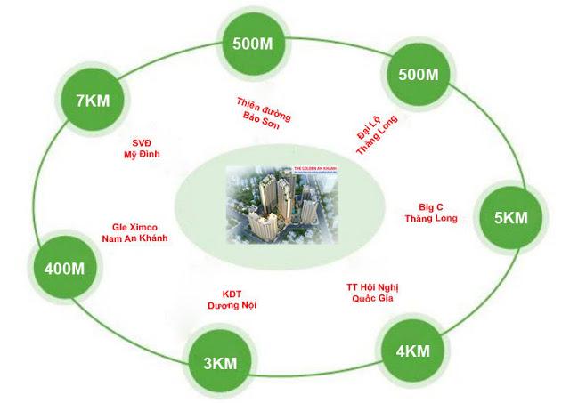 Vị trí liên kết vùng dự án sông đà hoàng long tower