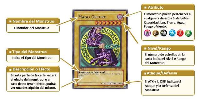 Cartas de Monstruo - Aprende a Jugar Yugioh