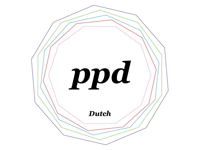 ppd blog