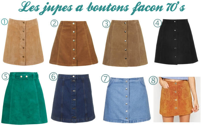 Blog-mode-lyon-jupe-tendance-été-2015-boutonnage-jupe