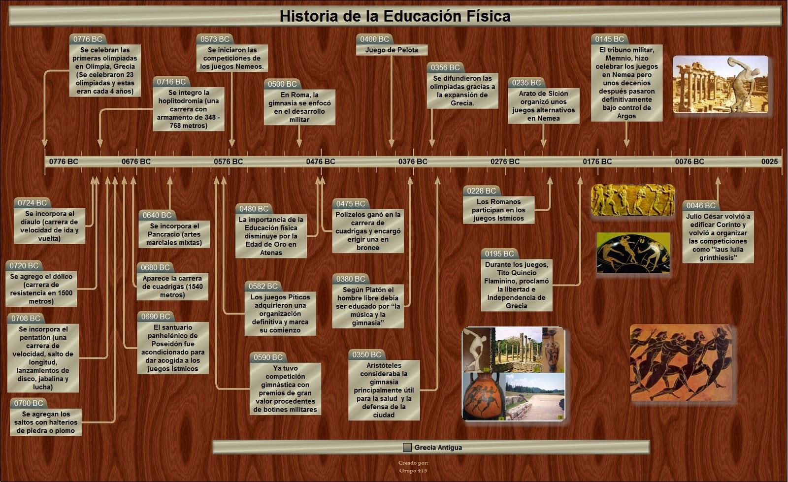 Antecedentes historicos del basquetbol yahoo dating 3