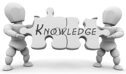 Jenis-jenis Pengetahuan