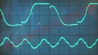 Filtrowany sygnał Back-EMF jednej fazy wraz z zsumowanym Back-EMF wszystkich trzech faz silnika BLDC.