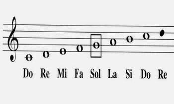 métodos para instrumento