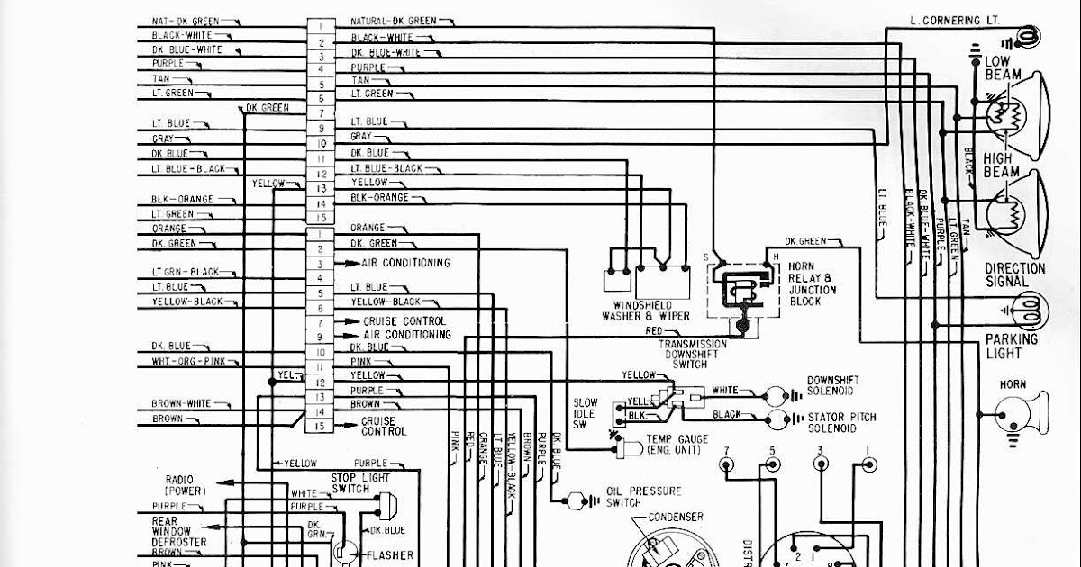 Free Auto Wiring Diagram  1965 Buick Lesabre Front Side