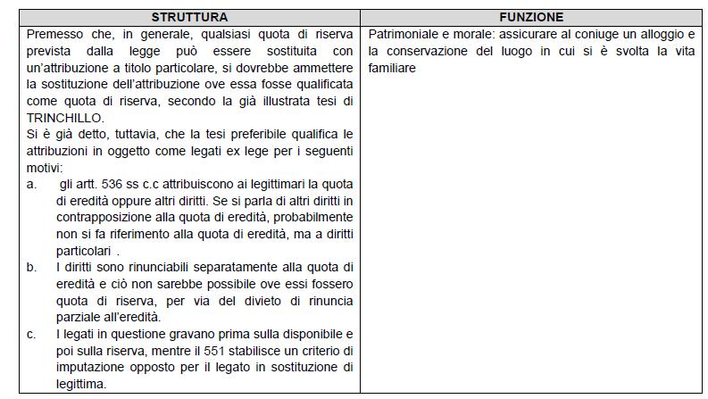 L 39 officina del diritto il diritto di abitazione del - Patrimoniale sulla casa ...