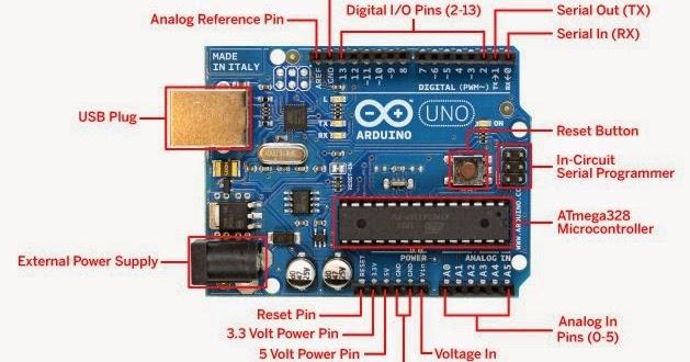 Mengenal sekilas mikrokontroler arduino uno r robotic