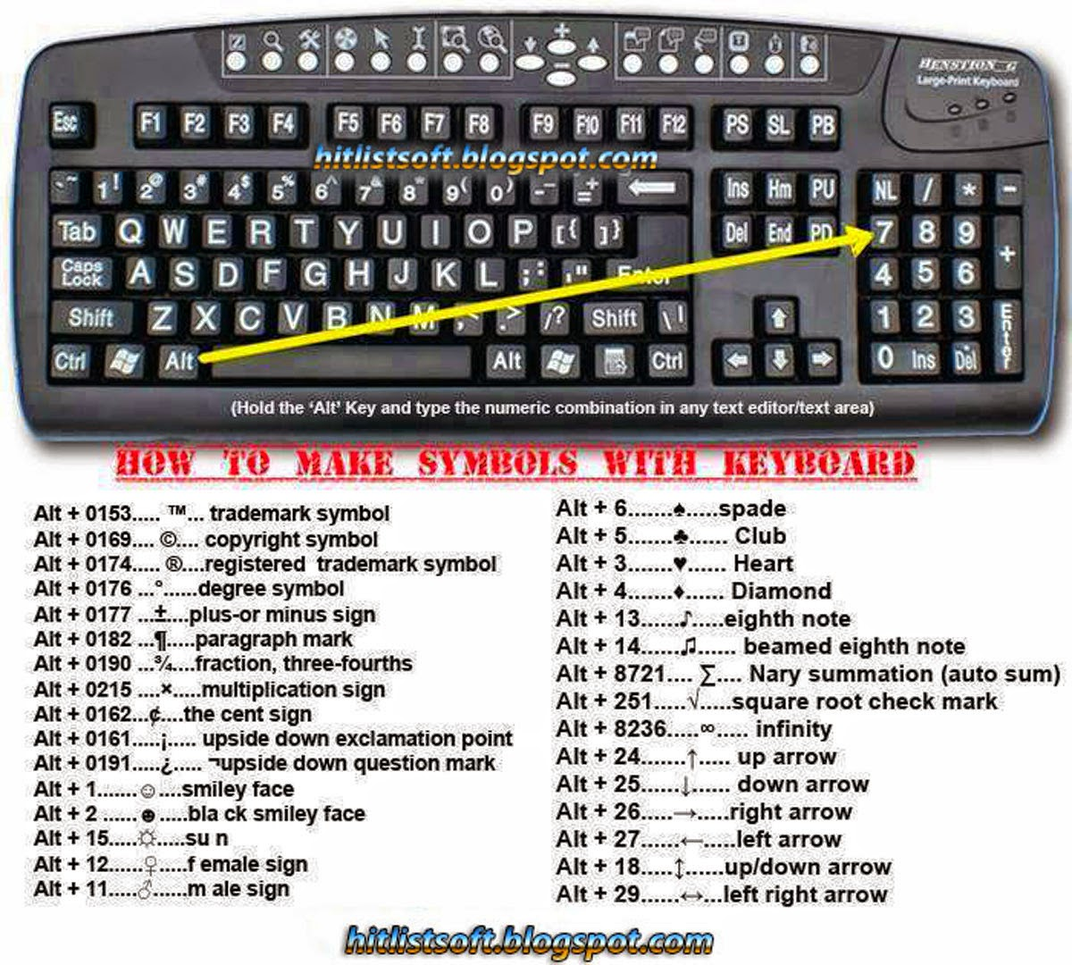 1000 Images About Keyboards On Pinterest: Keyboard Symbols Alt Codes Gallery
