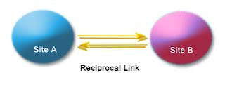 Pengertian Reciprocal Link