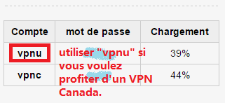 VPN Essai Gratuit de FlyVPN