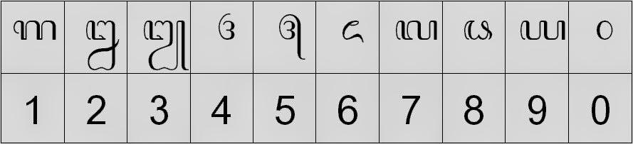 angka dalam bahasa sansekerta